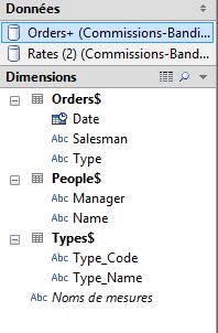 Zone de données dans Tableau