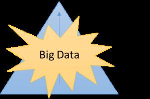 Data > BOUM Big Data > Sagesse